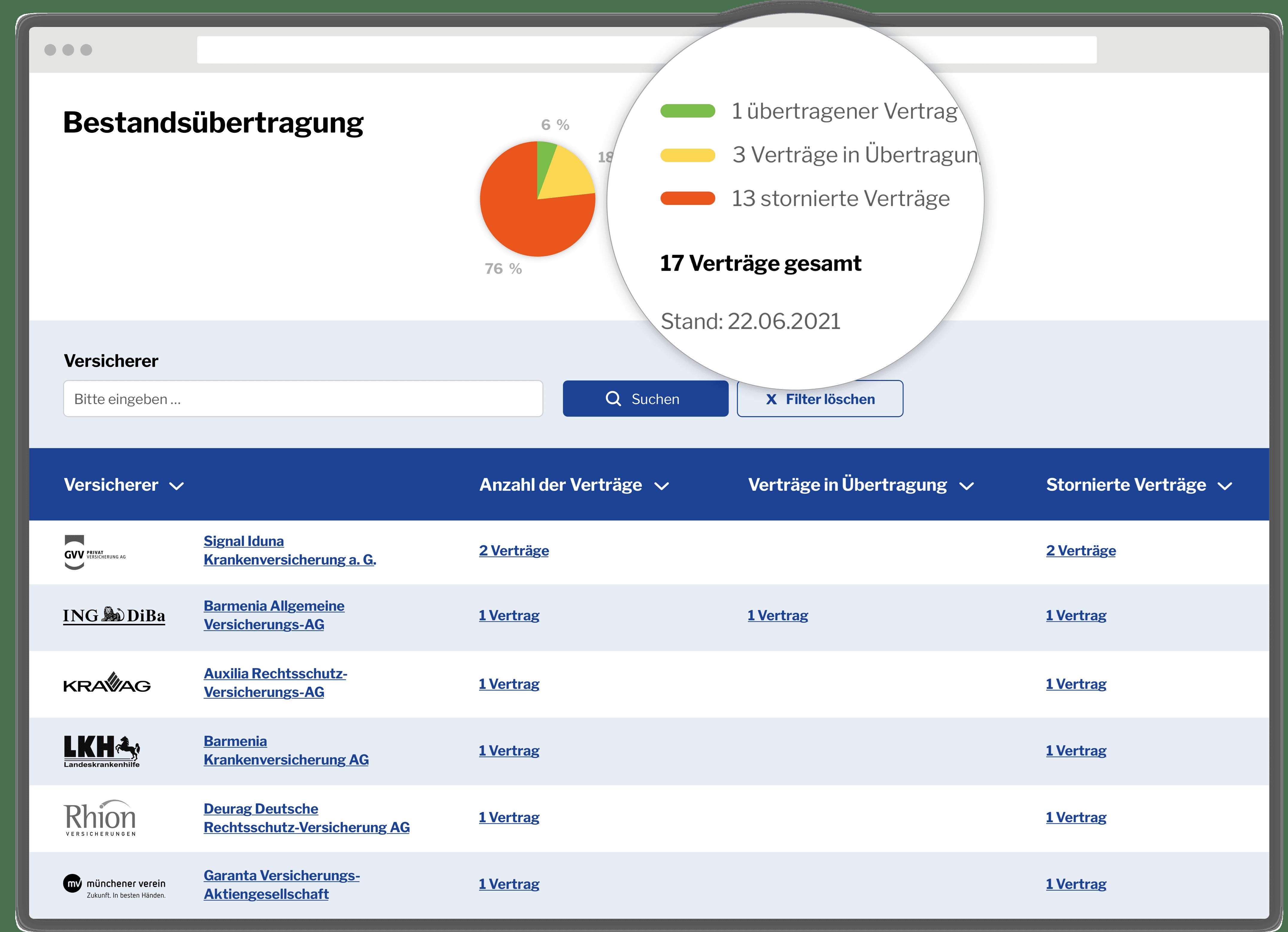 Bestandsübertragung Makler-Portal